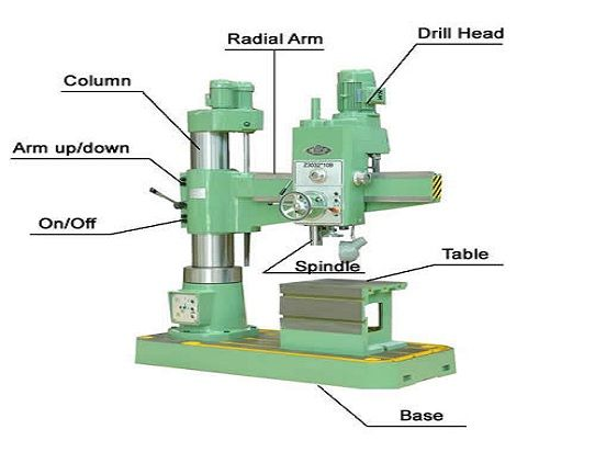 Components of Drilling Machines